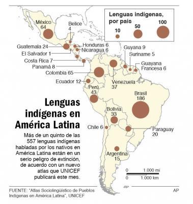 20130401012129-lenguas-indigenas-en-america.jpg