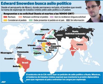 Caso Snowden acapara espacios en la prensa de Nicaragua