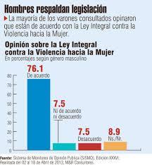 Carrera popular contra la violencia hacia las Mujeres en Nicaragua