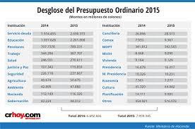 Descarta presidente de Costa Rica recortes abruptos al presupuesto
