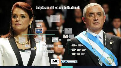 Postergan audiencia en caso Cooptación del Estado en Guatemala
