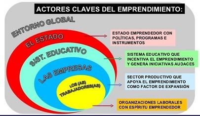 Guatemala: emprendimientos como alternativa