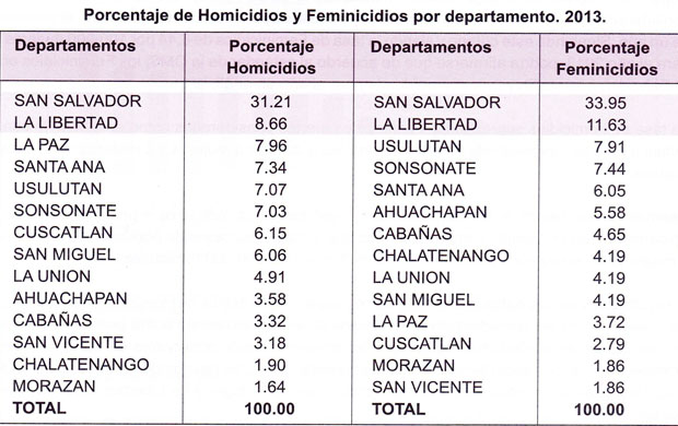 Feminicidios2